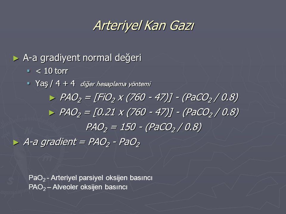PAO2 = [FiO2 x (760 - 47)] - (PaCO2 / 0.8)